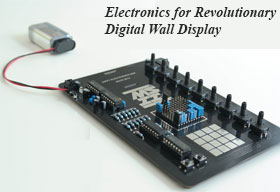 A Case study on how to Design High-Quality