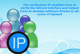 How Open Verification Methodology (OVM) and Verification IP Development is Helping Customer in Chip Design