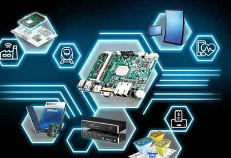 How Top Designing Trends Boost Efficiency of Embedded Systems
