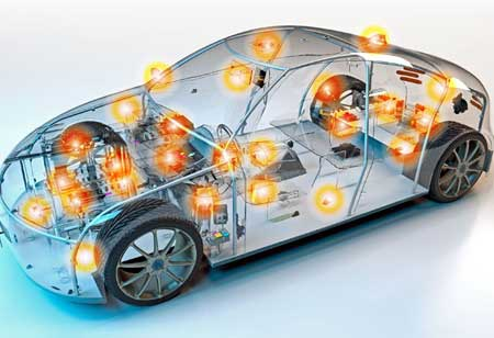How Embedded Analytics can Power Automotives?