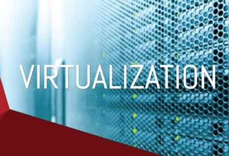 How Virtualization Powers Embedded Computing