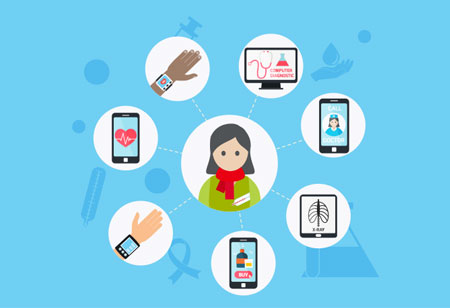 Connected Devices Personalize Health Care
